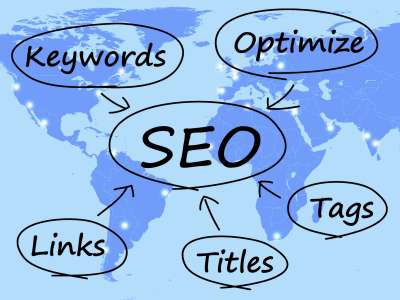 SEO Optimize Search Results